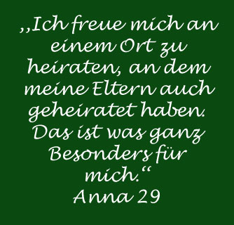 Anna29
